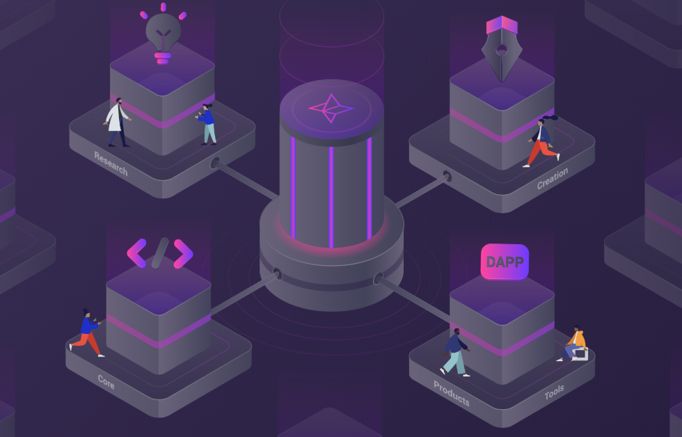 Nebulas Voyager Released with Decentralized PoD Consensus and Governance