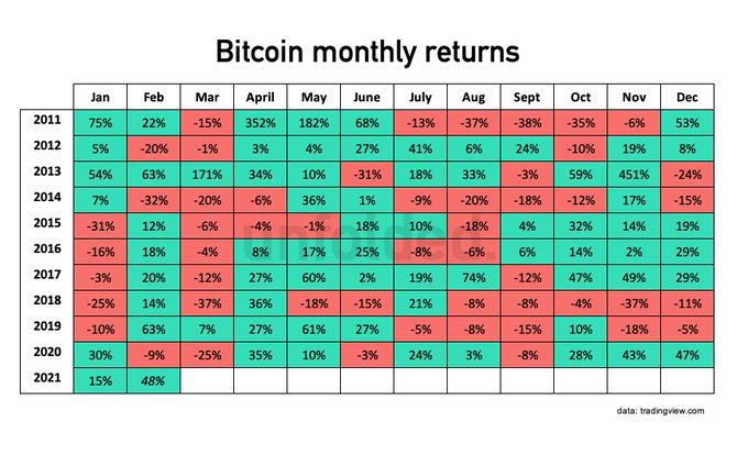 Why increased Bitcoin inflow from miners may not be bearish