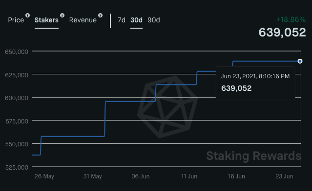 ETH, ADA, DOGE recovery is underway