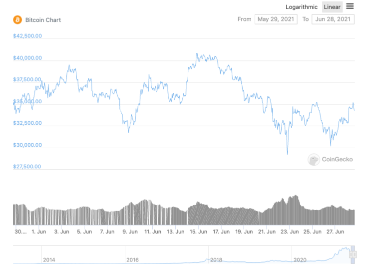 Is the next Bitcoin mining difficulty adjustment a buying opportunity?