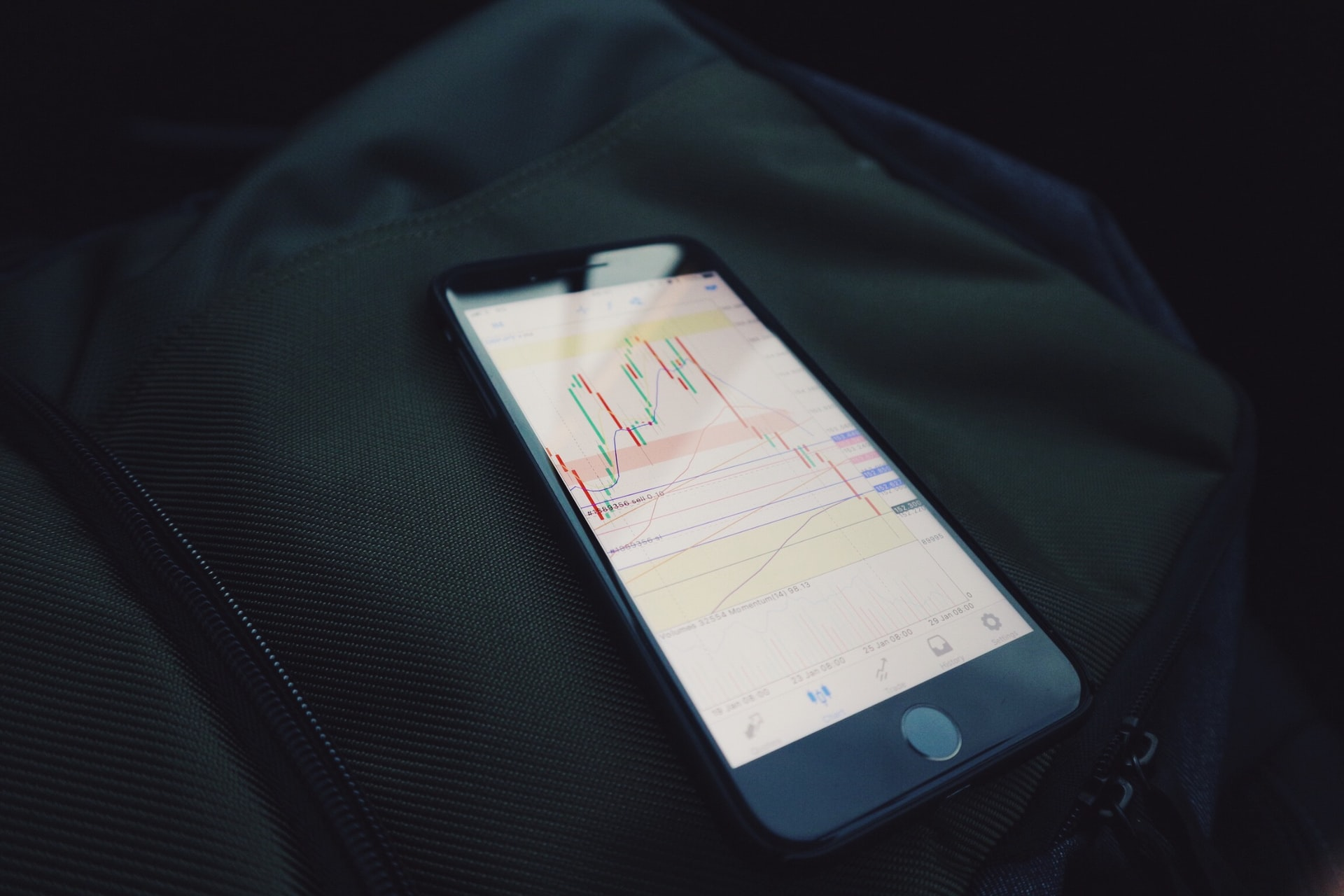 EOS, Ethereum Classic, MATIC Price Analysis: 03 July