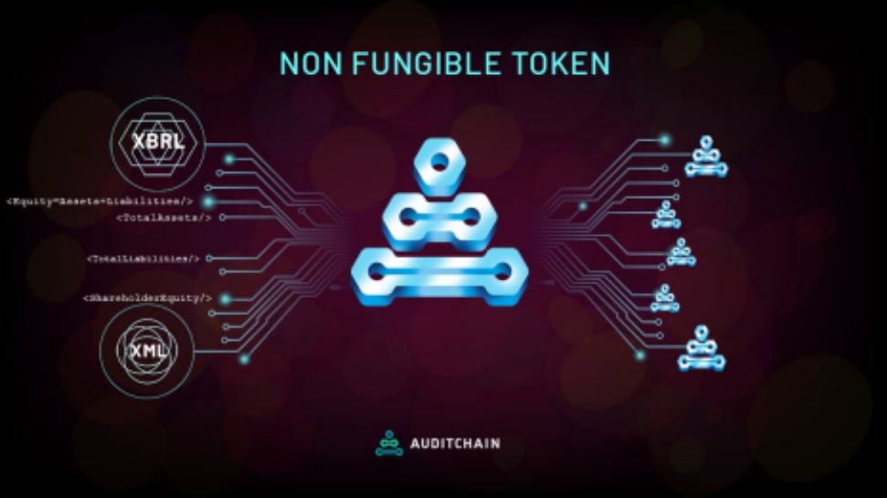 AuditChain pioneers a system for Accounting and Disclosure Control Development - AMBCrypto