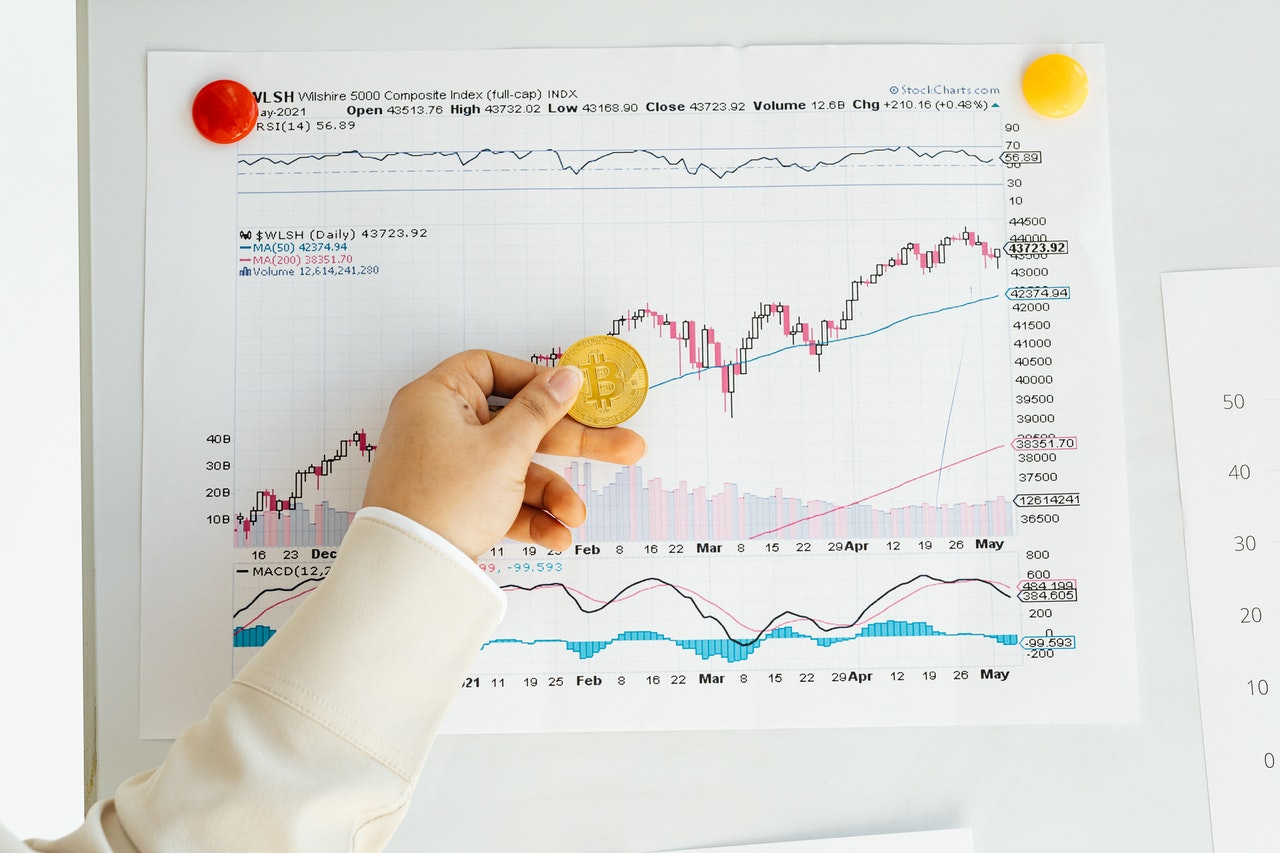 Bitcoin: Assessing whether fears of a drop below $50K are justified